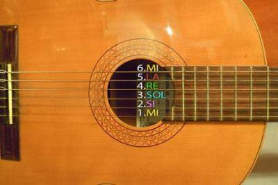 Come accordare la chitarra classica