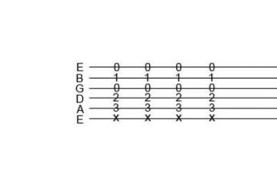 Come leggere le tablature per chitarra